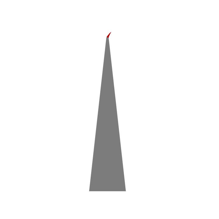 umgelegte-schneidkante